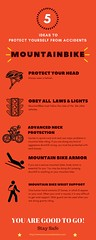 Mountain BIke Protection Gear Infographics (missjessica1) Tags: mountainbike reviews infographics amazon best