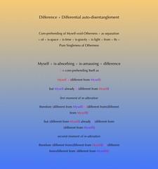 Pure Singleness of Ourself - page 28 (stan bonnar) Tags: stan bonnar art artworks public contextual video philosophy sculpture scottish artists british social contexts text entanglement