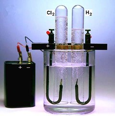Electrolysis of water, Hoffman apparatus. (Lyashkov Dmitry) Tags: battery bubbles equipment demonstration chemistry bubble electricity beaker apparatus chemical anode cathode demonstrating electrode electrodes electrolyte electrolysis