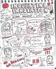 HS Innovation - Past (ChrisSpalton) Tags: digital education technology graphic meetup norfolk norwich doodles innovation visual vis recording startups sketchnotes