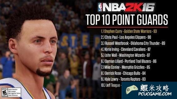 NBA 2K16五個位置最強者名單一覽