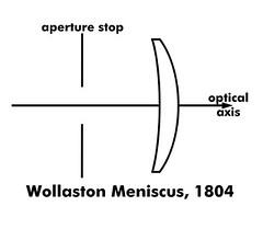 Anglų lietuvių žodynas. Žodis meniscuses reiškia meniskai lietuviškai.