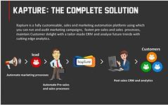 CRM Complete Solution - KAPTURE !!! (KaptureCRM) Tags: mobile flickr best software apps crm kapture crmsoftware crmsolutions kapturecrmindia kapturecrm crmcompaniesinindia