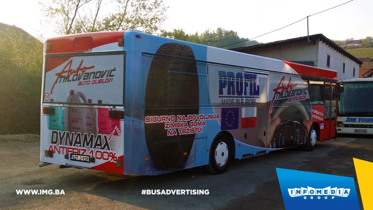 Info Media Group - Automilovanović, BUS Outdoor Advertising, Banja ...
