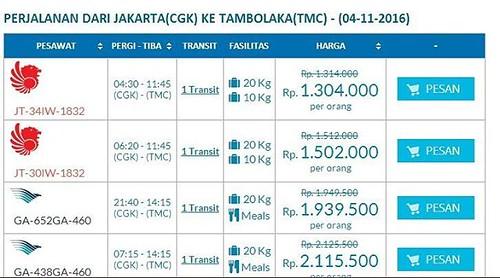 Franchise Travel Agent Jakarta