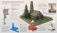 Sakhalin oil and gas complex (infostep_infostep) Tags: japan russia oil informationdesign infographics sakhalin gasindustry okhotsk tatarstrait infostep