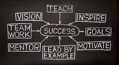 Success (Marc Accetta) Tags: success strategy planning vision business innovation leadership successful inspire inspiration motivate mentor lead teach coach train training achievement prosperity progress organization solution performance motivation partnership teamwork incentive conquering realization goal growth efficiency profit organize plan method achieve manager management symbol concepts conceptual ideas blackboard black board chalkboard chalk word text handwriting writing white flowchart chart graph diagram drawing
