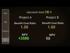 Benefit Cost Ratio and Payback (finiarisab) Tags: benefit cost payback ratio