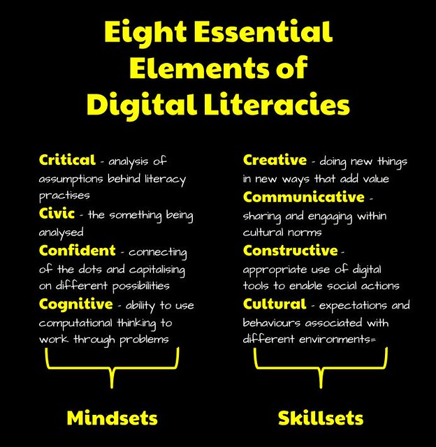 The 8 Essential Elements of Digital Literacies #digilit