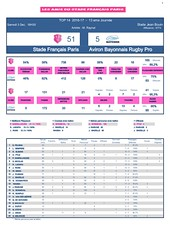 """3 décembre 2016 - Stade vs Bayonne • <a style=""""font-size:0.8em;"""" href=""""http://www.flickr.com/photos/97874554@N08/31289892352/"""" target=""""_blank"""">View on Flickr</a>"""