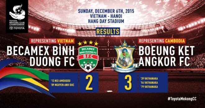 បឹងកេត យកឈ្នះម្ចាស់ជើងឯក តូយូតា មេគង្គ ក្លឹប Becamex Binh Duong FC របស់វៀតណាម ៣-២