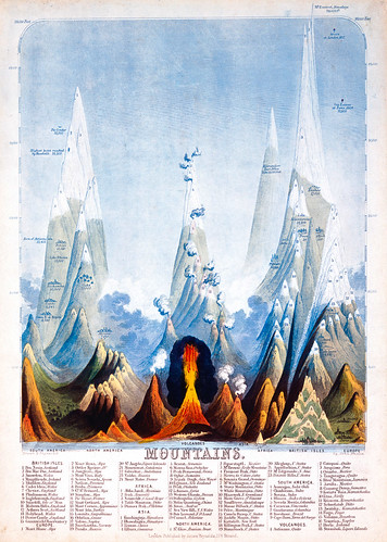 01-Affiche // 50x70cm // Mountains