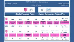 """3 décembre 2016 - Stade vs Bayonne • <a style=""""font-size:0.8em;"""" href=""""http://www.flickr.com/photos/97874554@N08/30627098173/"""" target=""""_blank"""">View on Flickr</a>"""