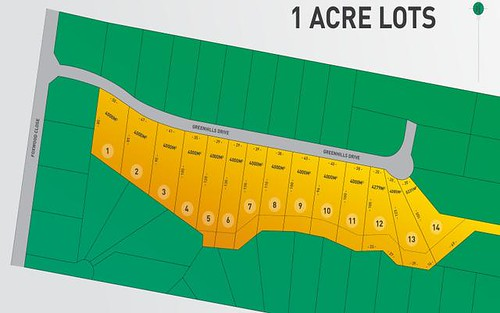 Lot 8-14, Greenhills Drive, Silverdale NSW 2752