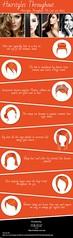 Hairstyles Throughout The Last 100 Years (rokstar.com.au) (Michael Kornweibel) Tags: hairstylesthroughtheages hairstylesaroundtheworld hairstylesofthelast100years 100yearsofhairstyles hairsalons hairdressers hairextensions hairdressingsalon hairstyleinfographic rockstarhairstylesthroughthedecades