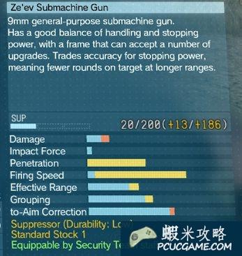 潛龍諜影5幻痛全武器屬性與解鎖條件一覽