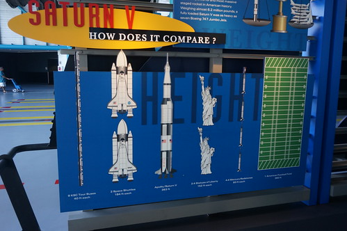 "Apollo Saturn V Rocket - Size Details • <a style=""font-size:0.8em;"" href=""http://www.flickr.com/photos/28558260@N04/22407636769/"" target=""_blank"">View on Flickr</a>"