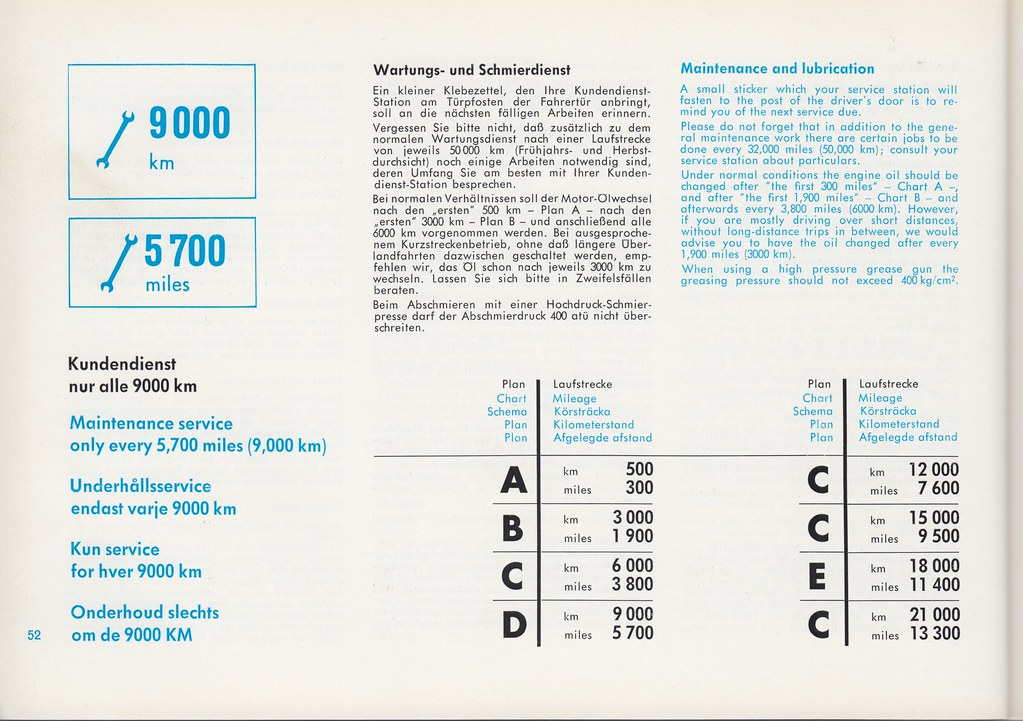 Mercedes Benz 190 W110 53 Wouter Duijndam Tags Boek Mercedesbenz Service Manual 1962