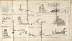 n450_w1150 (BioDivLibrary) Tags: france geology mammalsfossil paleontology parisregion vertebratesfossil smithsonianlibraries bhl:page=41588132 dc:identifier=httpbiodiversitylibraryorgpage41588132 fossil stratigraphiccolumn stratigraphy