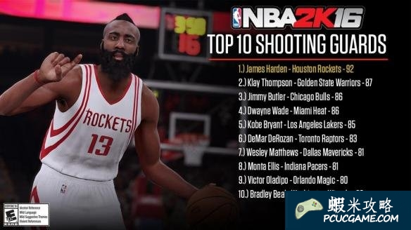 NBA 2K16 十大得分後衛能力值排名TOP10
