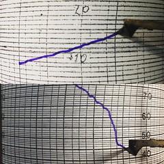 1/2 (CORVUS Photografia) Tags: meteorology meteorologa instagramapp iphoneography