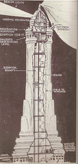 The Mythical Empire State Building Mooring Mast (lazzo51) Tags: aviation science airship empirestatebuilding blimps zeppelins luftschiff dirigibles mooringmast