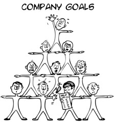 Company Goals in Account staffing Service   Uroojj (uroojcorporation) Tags: accountstaffingservice itconsultingservicesnj account staffing solution