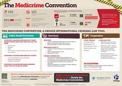 IFPMA-fondation Chirac: The Medicrime Convention (IFPMA) Tags: fake crime convention medicines counterfeit cooperation falsified councilofeurope sanction medicrime