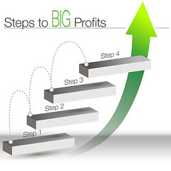 Steps to big Profits Chart (carrelages-online) Tags: steps big profit profits income revenue return yield earnings gain gains arrow stairs diagram chart graph infographic green white 3d business corporate modern four text dotted line drop shadow rising growth financial background illustration graphic clip art clipart vector internetfranchise militaryveterans selfemploymentopportunities johnchow andreamsing makemoneyonline unitedstatesofamerica
