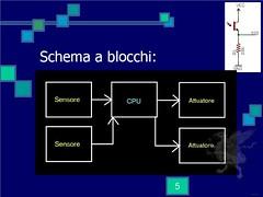 lezione4_005