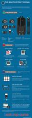 Backdropsource Infographics (edouardbaldus) Tags: infographics print image banner