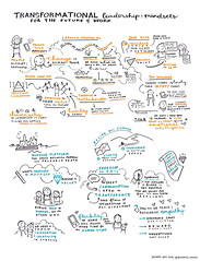06_Transformational Leadership Conversation_1o2
