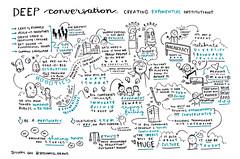 01_Ci2016_Deep Conversation 1