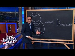 One Diagram Explains Every Conspiracy Against Donald Trump (Download Youtube Videos Online) Tags: one diagram explains every conspiracy against donald trump