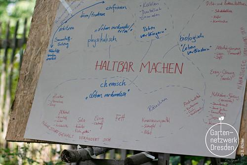 haltbarmachen_24