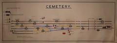 Cemetery (P Way Owen) Tags: cemetery signalbox diagram