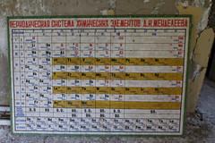 IMG_4867 (Mark Pf.) Tags: 1986 tschernobyl pripyat chornobyl radioactiv pripjat