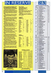 Everton vs Arsenal - Littlewoods Cup Semi Final - 1988 - Page 30 (The Sky Strikers) Tags: road trip cup up kevin catholic reserve smith semi final round disappointed to salem schools squad graham arsenal sheedy nec wembley everton littlewoods