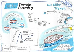 Open innovation; improving wearable sensors and understanding the innovation landscape