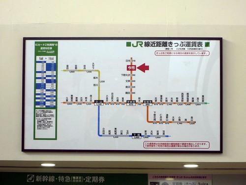 JR Imaichi Station