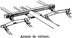Anglų lietuvių žodynas. Žodis armon reiškia <li>armon</li> lietuviškai.