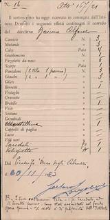 Lista degli effetti personali consegnati al derelitto Alfonso Baima, dal Piroscafo Duca degli Abruzzi, 30 novembre 1923