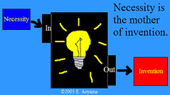 Necessity Is A Mother Of Invention (arunkumarpal) Tags: is mother invention necessity a of