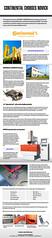 CONTINENTAL-NOVICK-en-960 (NovickEurope) Tags: continental novick cnc numericalcontrol numerical control diesinking edm machine europe iasi brasov romania continentalgroup continentaltyre alfa dielectric die sinking wirecut grinding highspeeddrill drilling novidrill