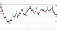 US CPI, Markets Await ECB Hints For 2017 (majjed2008) Tags: 2017 await cpi ecb hints markets