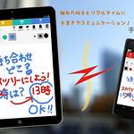 コミュニケーションアプリの写真
