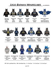 Batman Minifigures pg 1 - rev. 10-24-16 (Laurene J.) Tags: lego batman legobatman batmansuit alllegobatman everylegobatman rarebatman rare cowl masks legobatmanminifigures alllegobatmanminifigures minifigures legominifigures batmanminifigures comic batmancomic
