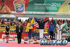 Panamericano de Cadetes y Juveniles de Taekwondo