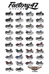 Factory Harley Poster (factory47cycles) Tags: poster factory harley help specs sheet davidson cheat 47