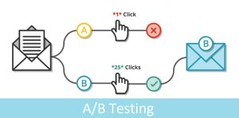 Creating Email Marketing Strategies that Convert: Guide to A/B Testing (Harry Stark1) Tags: tipstricks creating email marketing strategies that convert guide ab testing
